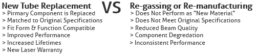 Tube vs Regassing